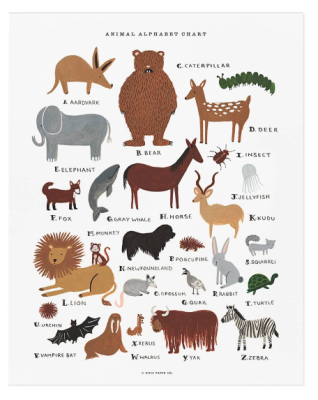 Animal Alphabet Chart Art Print - Kunstdruck