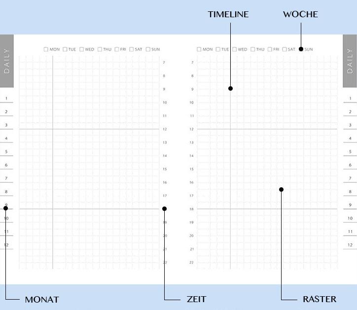Tage DIY Kalender DIN A5 rot