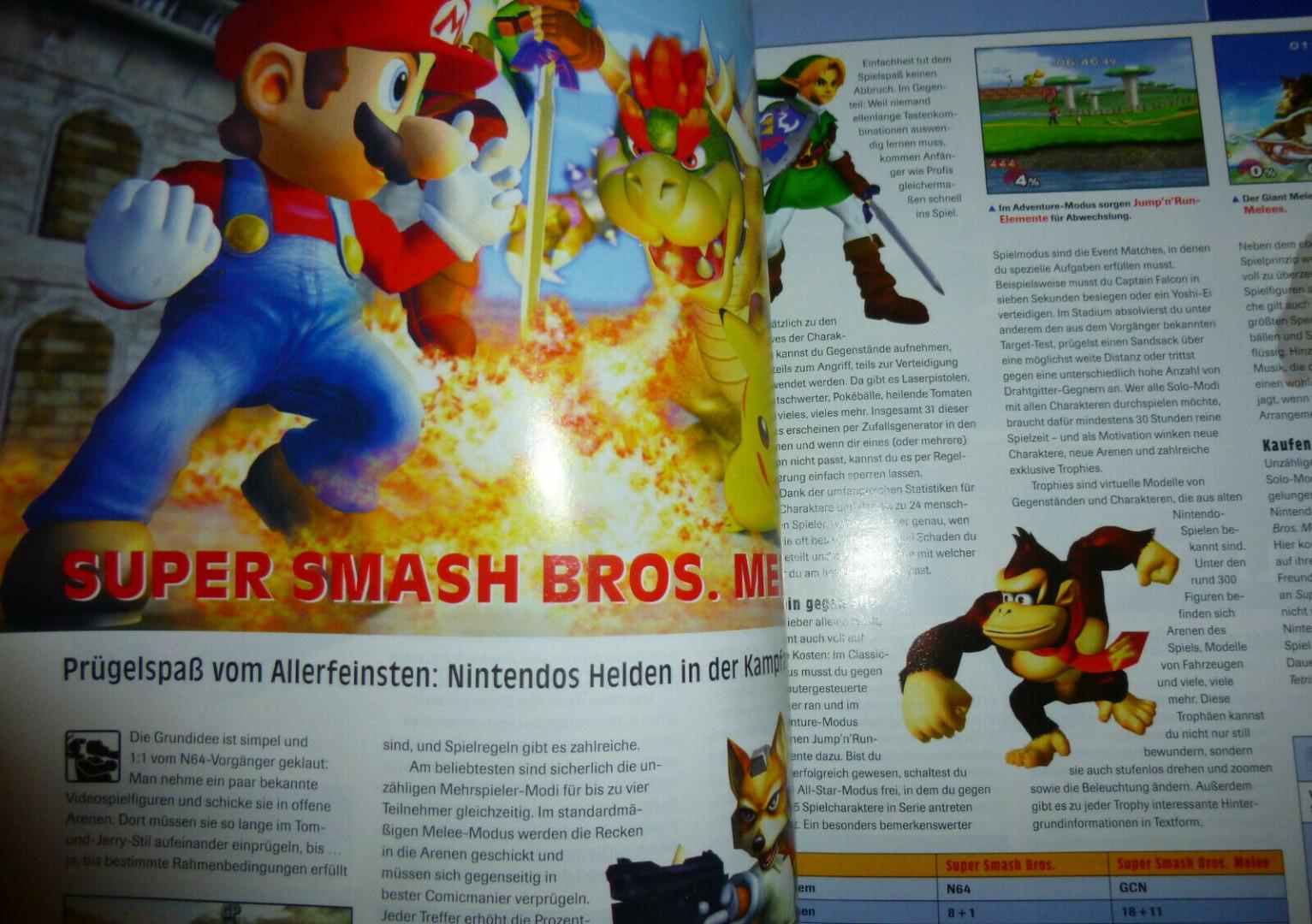 Gamecube Jahrbuch 2002 8